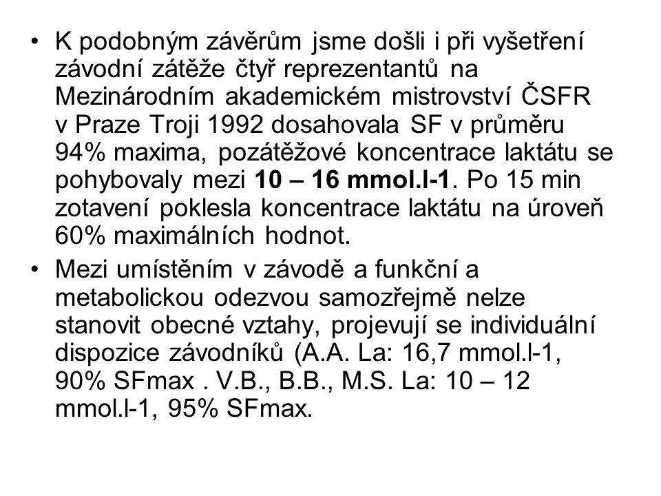 K podobným závěrům jsme došli i při vyšetření závodní zátěže čtyř reprezentantů na Mezinárodním akademickém mistrovství ČSFR v Praze Troji 1992 dosahovala SF v průměru 94% maxima, pozátěžové koncentrace laktátu se pohybovaly mezi 10 – 16 mmol.l-1. Po 15 min zotavení poklesla koncentrace laktátu na úroveň 60% maximálních hodnot.
