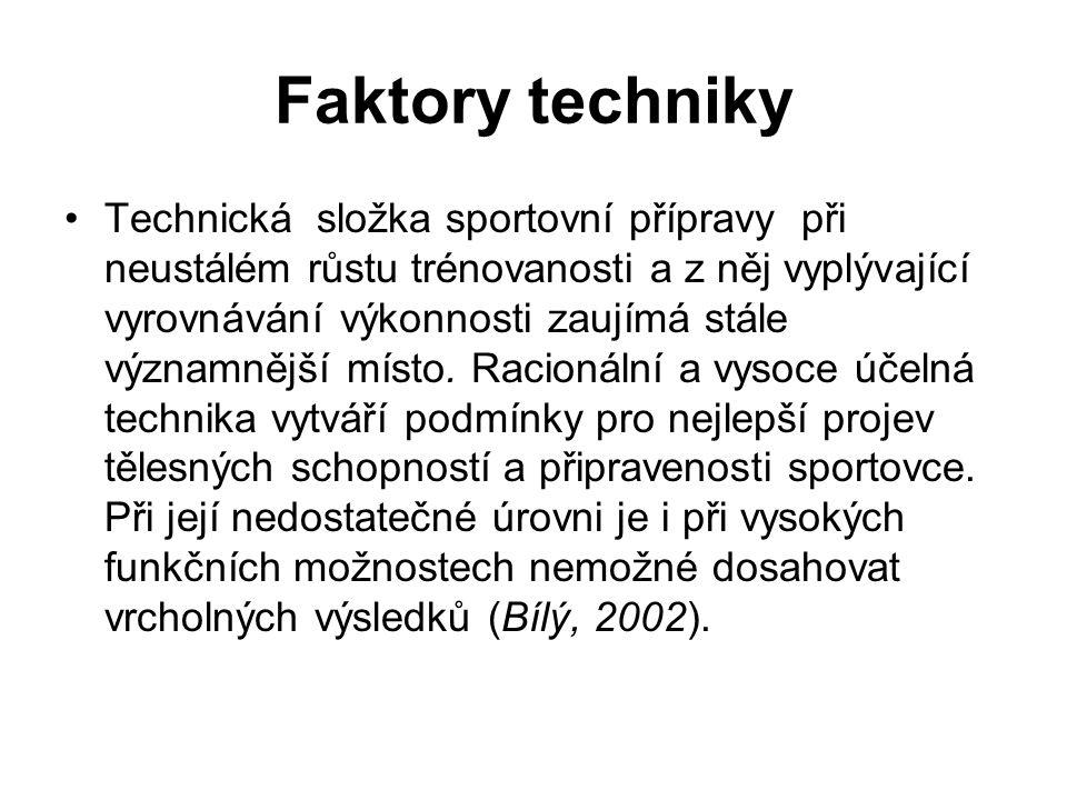 Faktory techniky