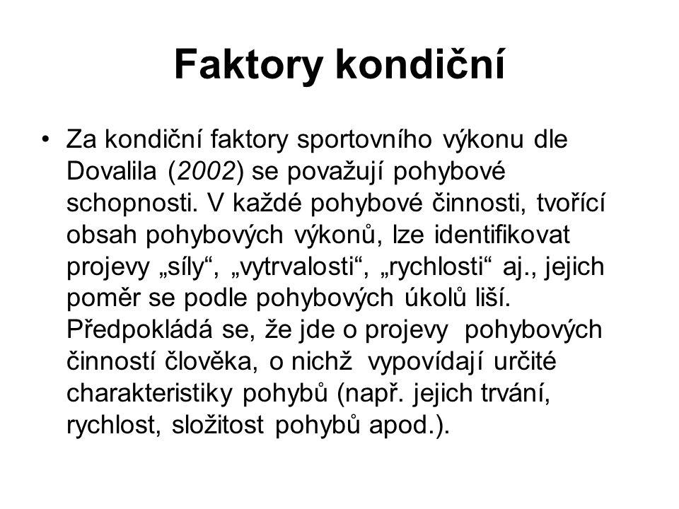 Faktory kondiční