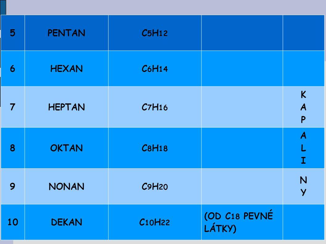 Alkany 5 PENTAN C5H12 6 HEXAN C6H14 7 HEPTAN C7H16 K A P 8 OKTAN C8H18