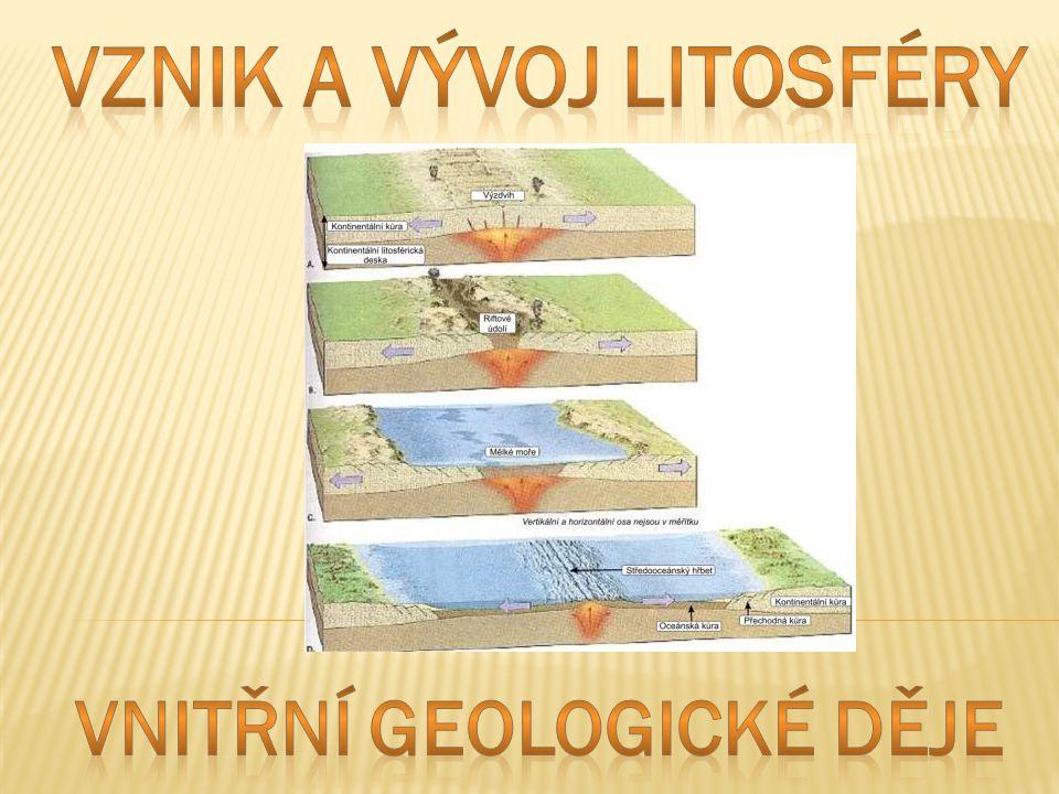 VZNIK A VÝVOJ LITOSFÉRY Vnitřní geologické děje