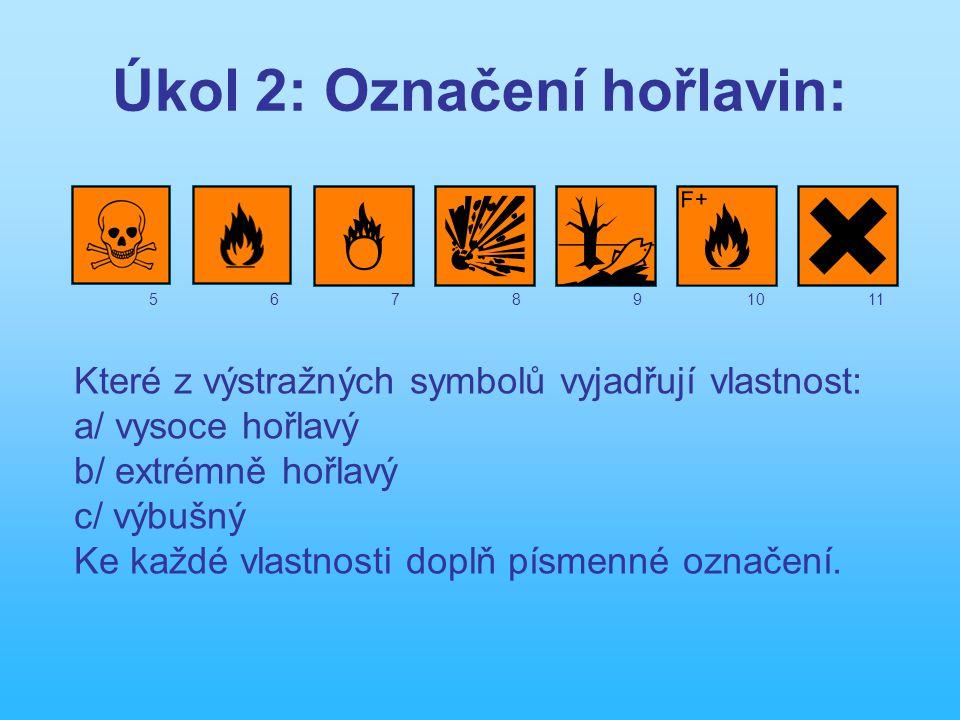 Úkol 2: Označení hořlavin: