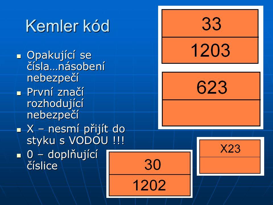 Kemler kód Opakující se čísla…násobení nebezpečí