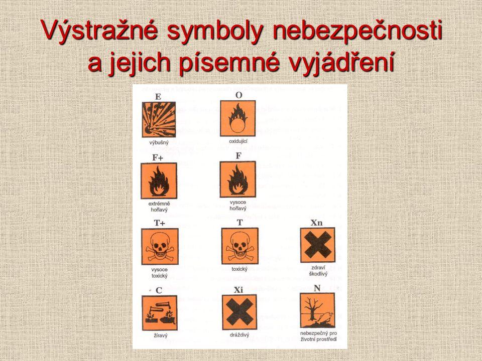 Výstražné symboly nebezpečnosti a jejich písemné vyjádření