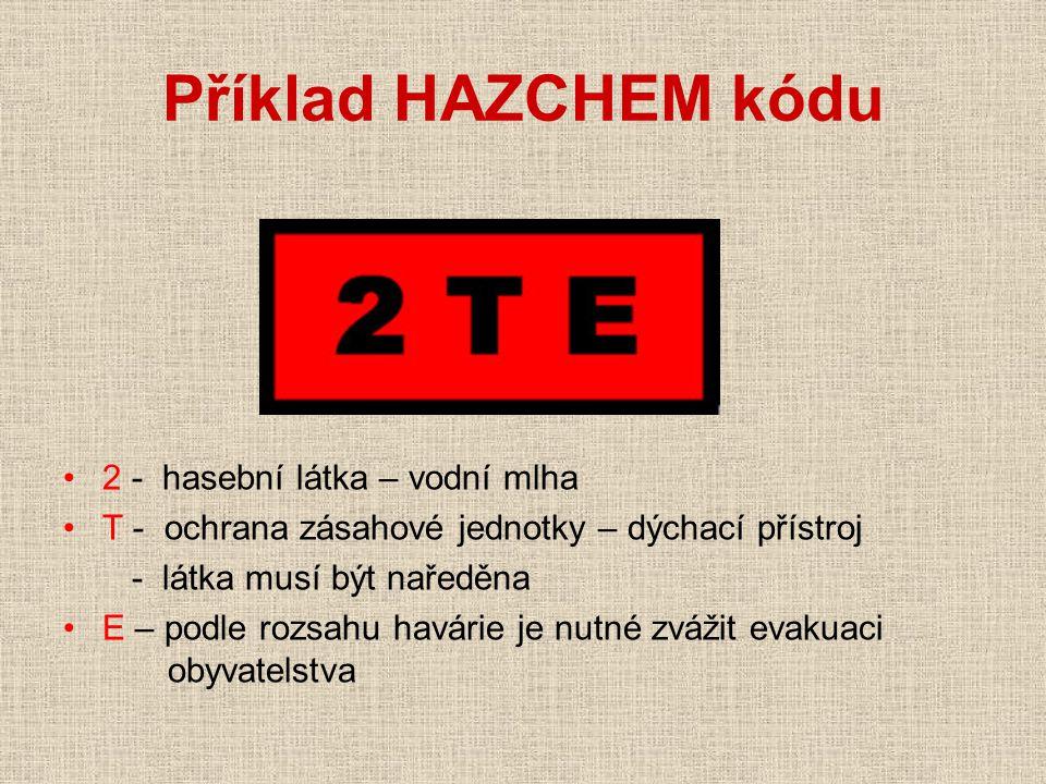 Příklad HAZCHEM kódu 2 - hasební látka – vodní mlha