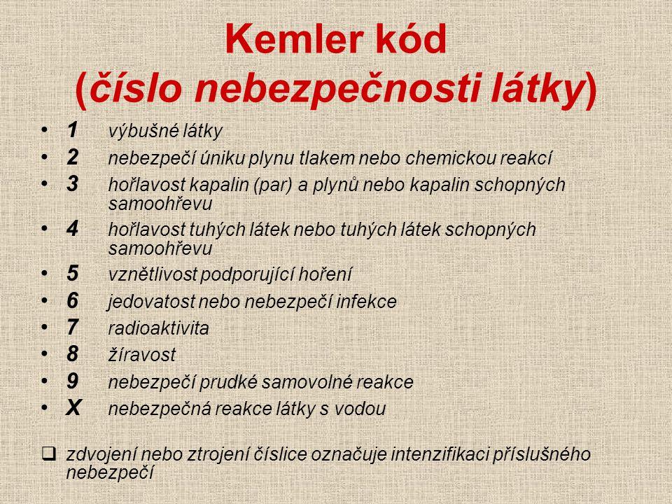 Kemler kód (číslo nebezpečnosti látky)