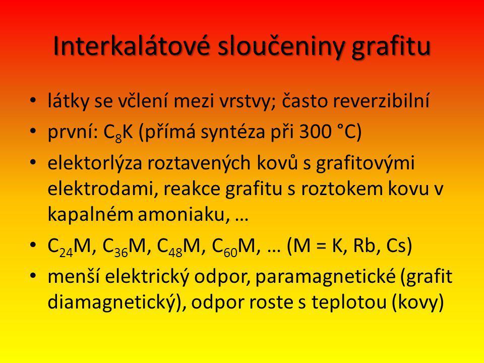 Interkalátové sloučeniny grafitu