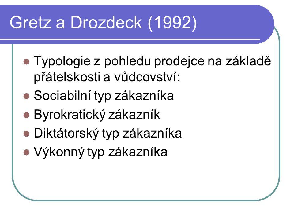 Gretz a Drozdeck (1992) Typologie z pohledu prodejce na základě přátelskosti a vůdcovství: Sociabilní typ zákazníka.