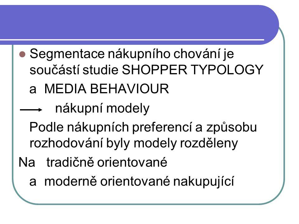 Segmentace nákupního chování je součástí studie SHOPPER TYPOLOGY