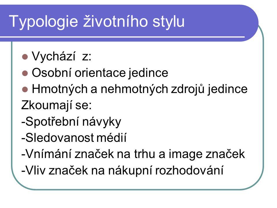 Typologie životního stylu