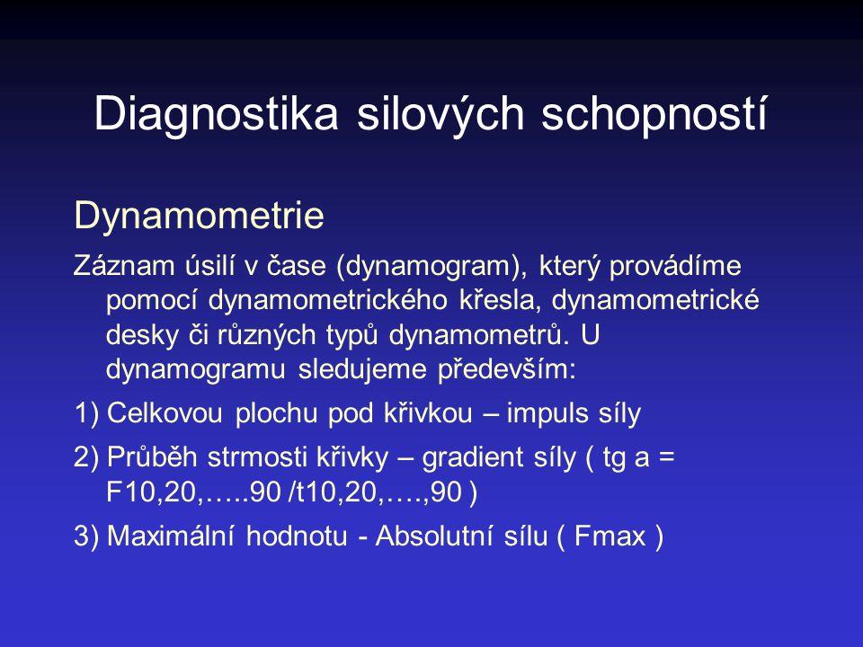 Diagnostika silových schopností