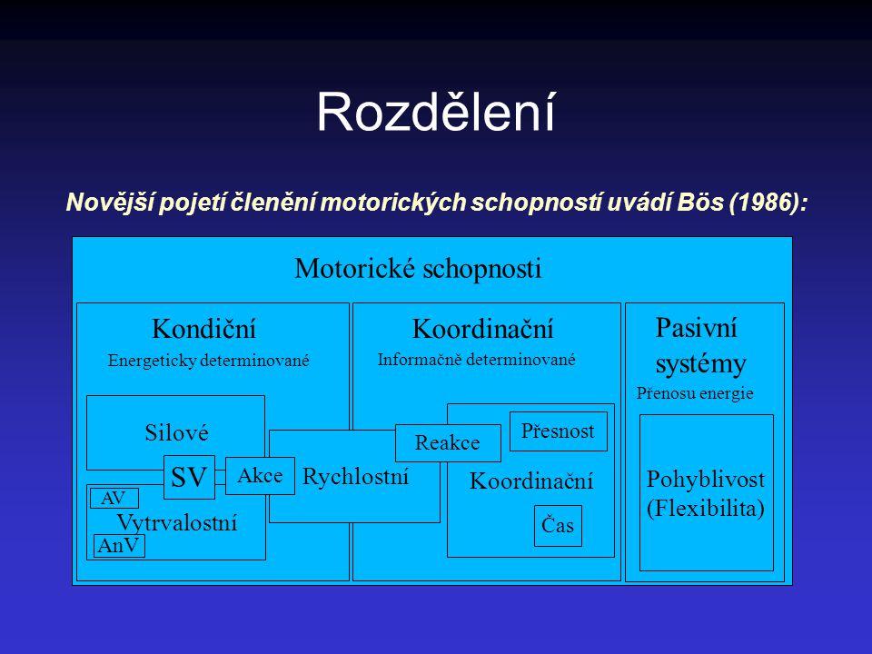 Rozdělení Motorické schopnosti Kondiční Koordinační Pasivní systémy SV