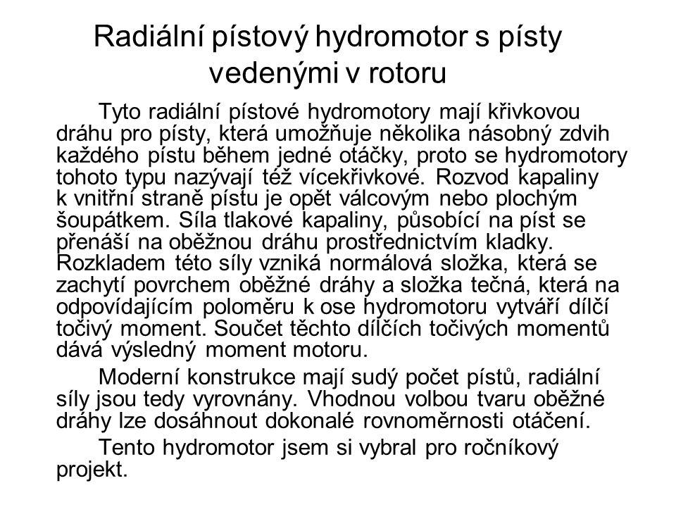 Radiální pístový hydromotor s písty vedenými v rotoru