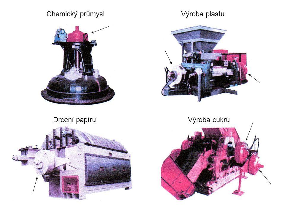 Chemický průmysl Výroba plastů Drcení papíru Výroba cukru