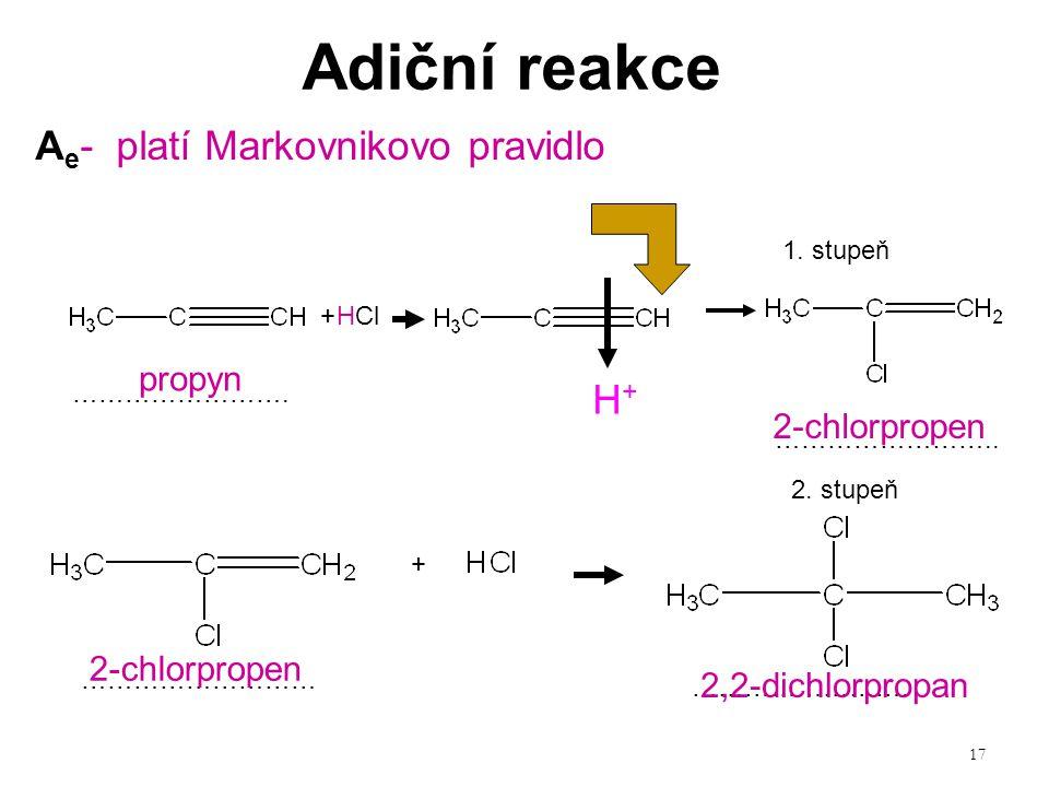 Adiční reakce Ae- platí Markovnikovo pravidlo H+ propyn 2-chlorpropen
