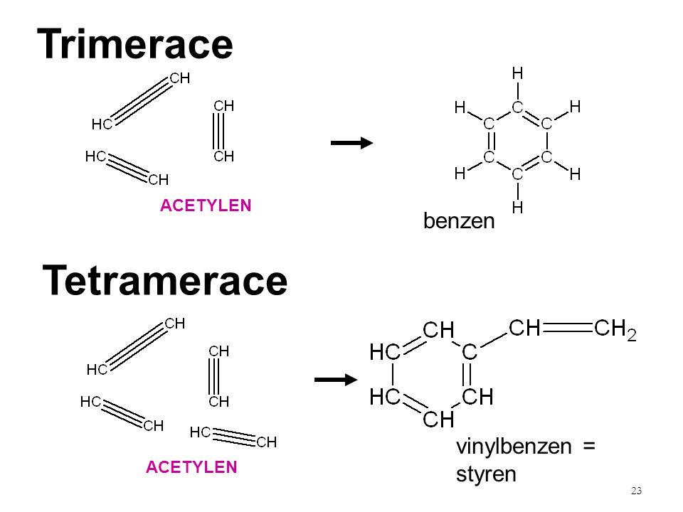 Trimerace ACETYLEN benzen Tetramerace vinylbenzen = styren ACETYLEN