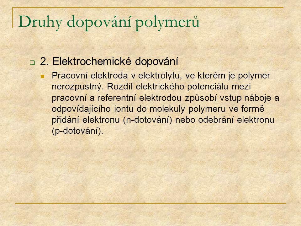 Druhy dopování polymerů