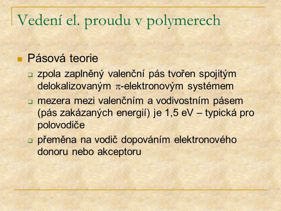 Vedení el. proudu v polymerech
