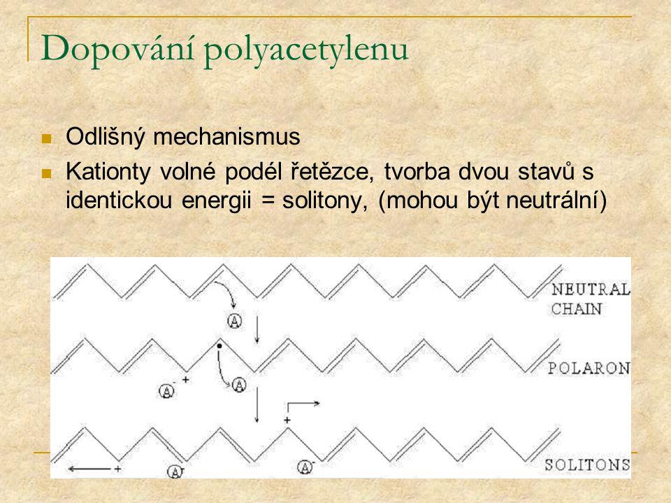 Dopování polyacetylenu