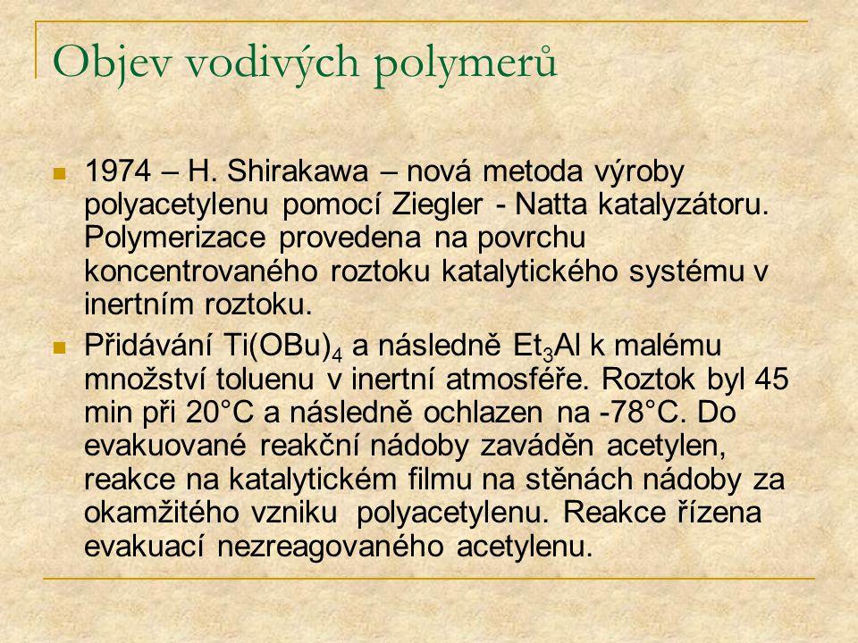 Objev vodivých polymerů