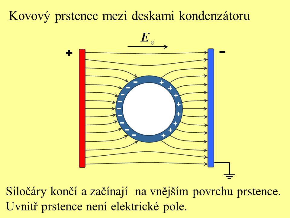 - Kovový prstenec mezi deskami kondenzátoru