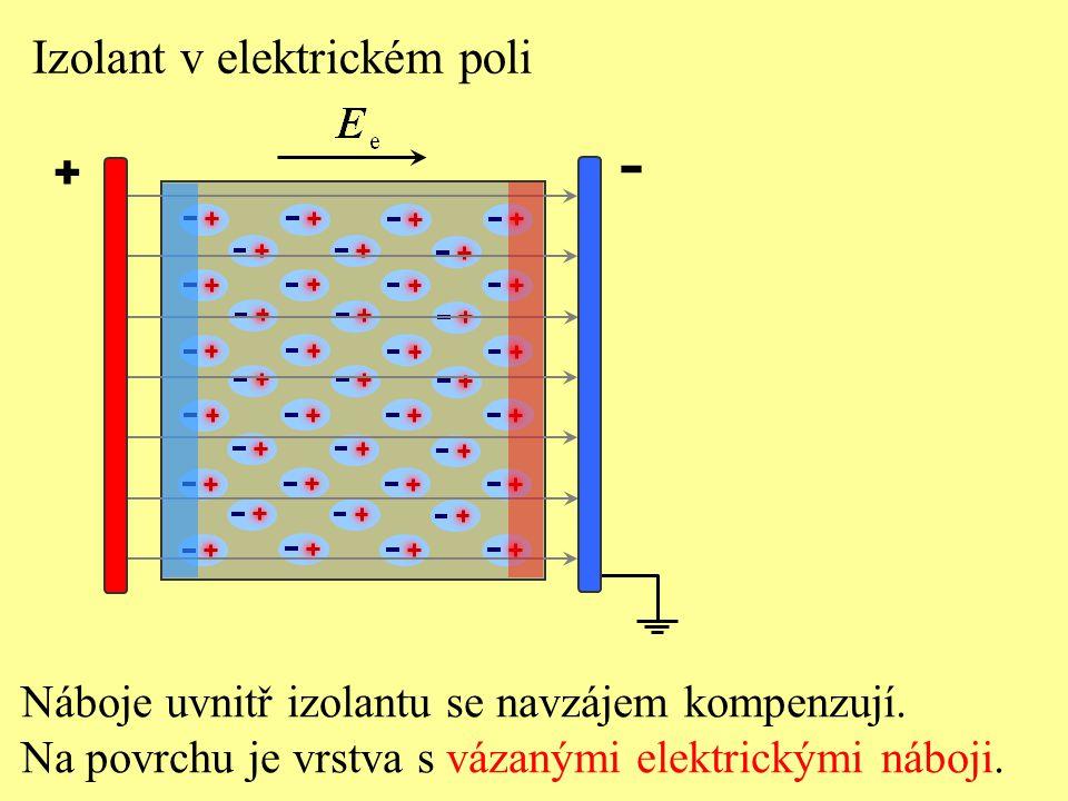 - Izolant v elektrickém poli