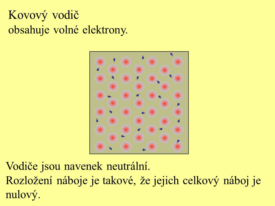 Kovový vodič obsahuje volné elektrony. Vodiče jsou navenek neutrální.