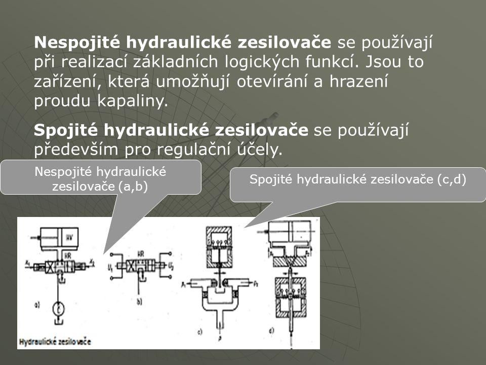 Nespojité hydraulické zesilovače se používají při realizací základních logických funkcí. Jsou to zařízení, která umožňují otevírání a hrazení proudu kapaliny.