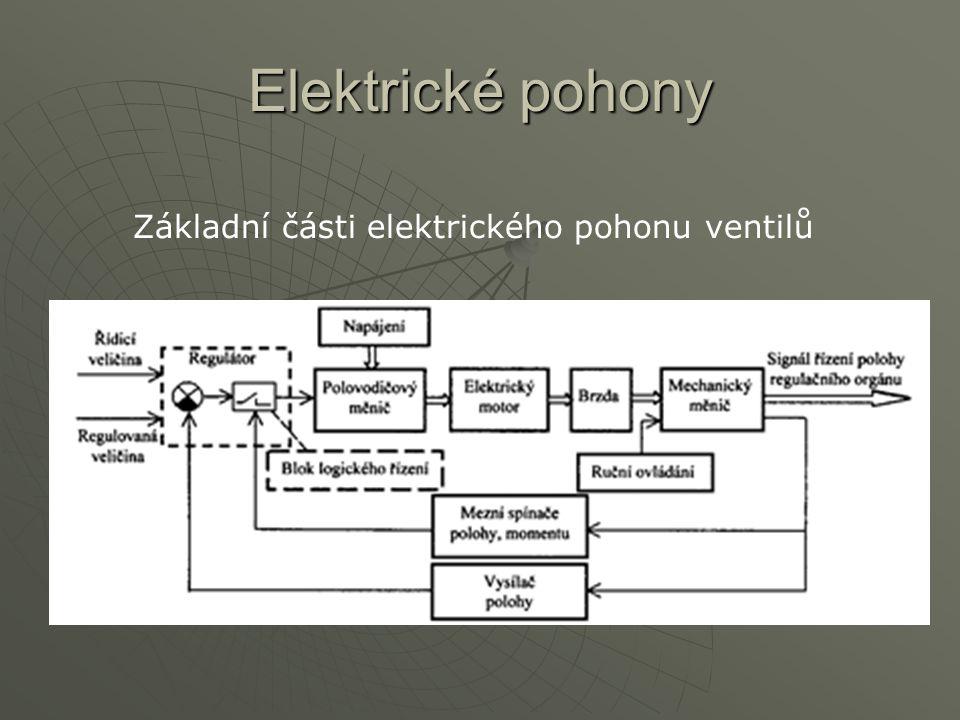 Základní části elektrického pohonu ventilů