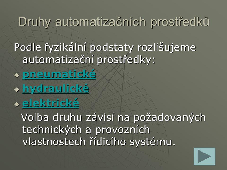 Druhy automatizačních prostředků