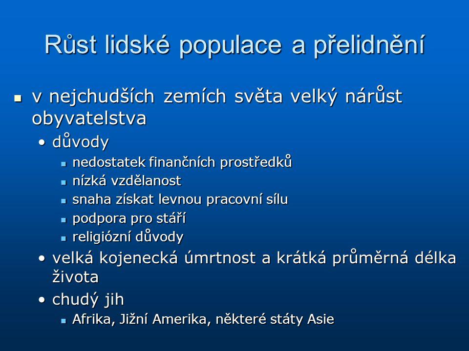 Růst lidské populace a přelidnění