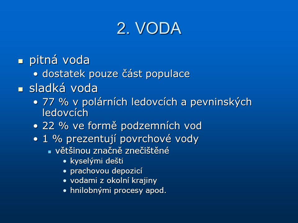 2. VODA pitná voda sladká voda dostatek pouze část populace