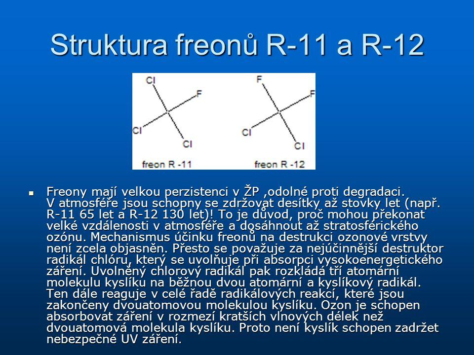 Struktura freonů R-11 a R-12