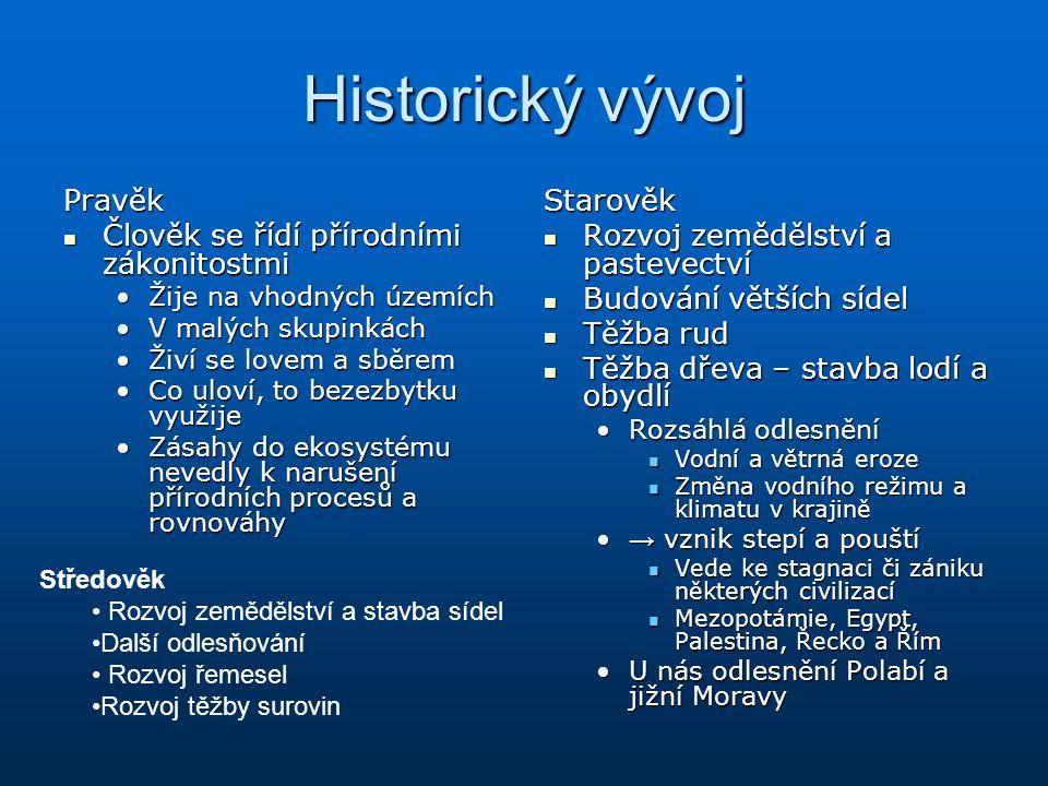 Historický vývoj Pravěk Člověk se řídí přírodními zákonitostmi
