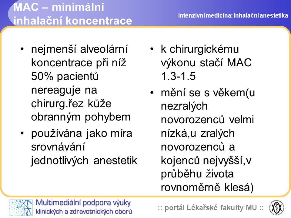 MAC – minimální inhalační koncentrace