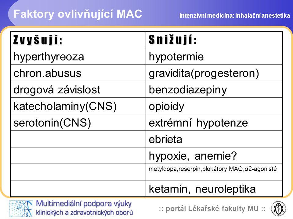 Faktory ovlivňující MAC