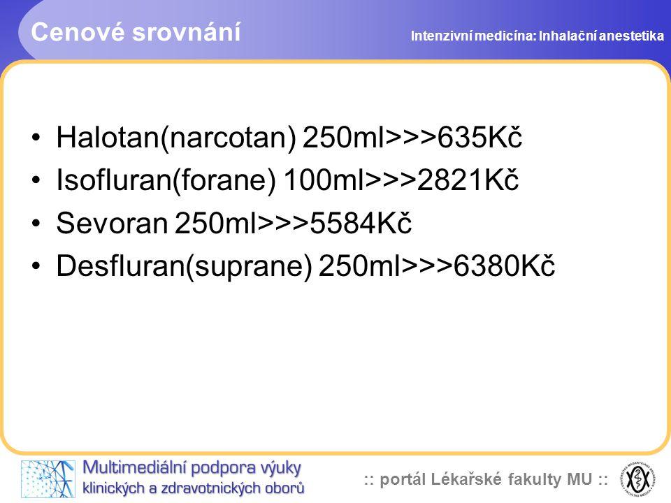Halotan(narcotan) 250ml>>>635Kč