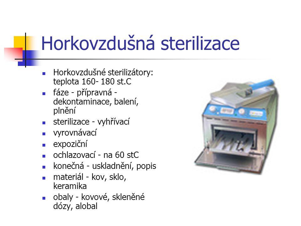 Horkovzdušná sterilizace