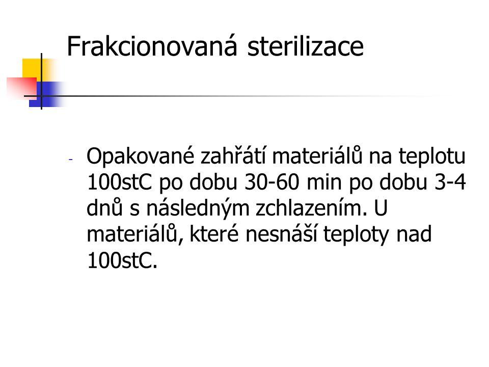 Frakcionovaná sterilizace