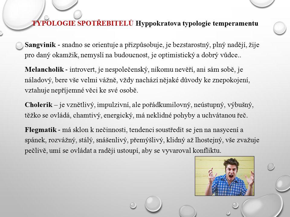 Typologie spotřebitelů Hyppokratova typologie temperamentu