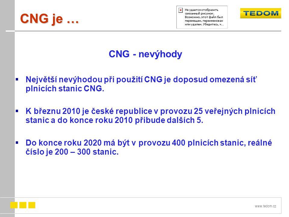 CNG je … CNG - nevýhody. Největší nevýhodou při použití CNG je doposud omezená síť plnicích stanic CNG.