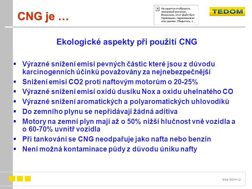 Ekologické aspekty při použití CNG