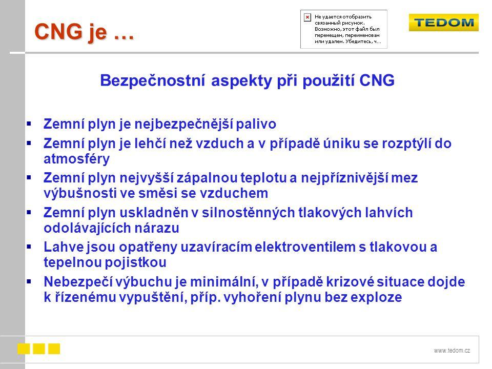 Bezpečnostní aspekty při použití CNG