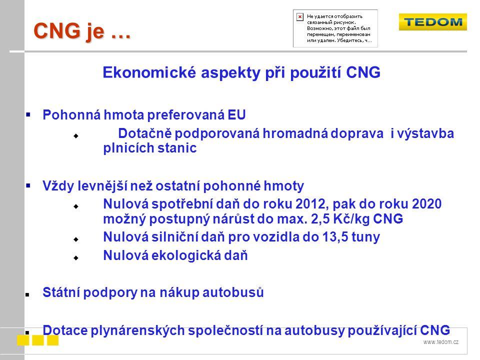 Ekonomické aspekty při použití CNG