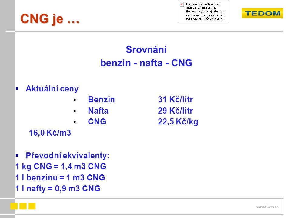 CNG je … Srovnání benzin - nafta - CNG Aktuální ceny Benzin 31 Kč/litr