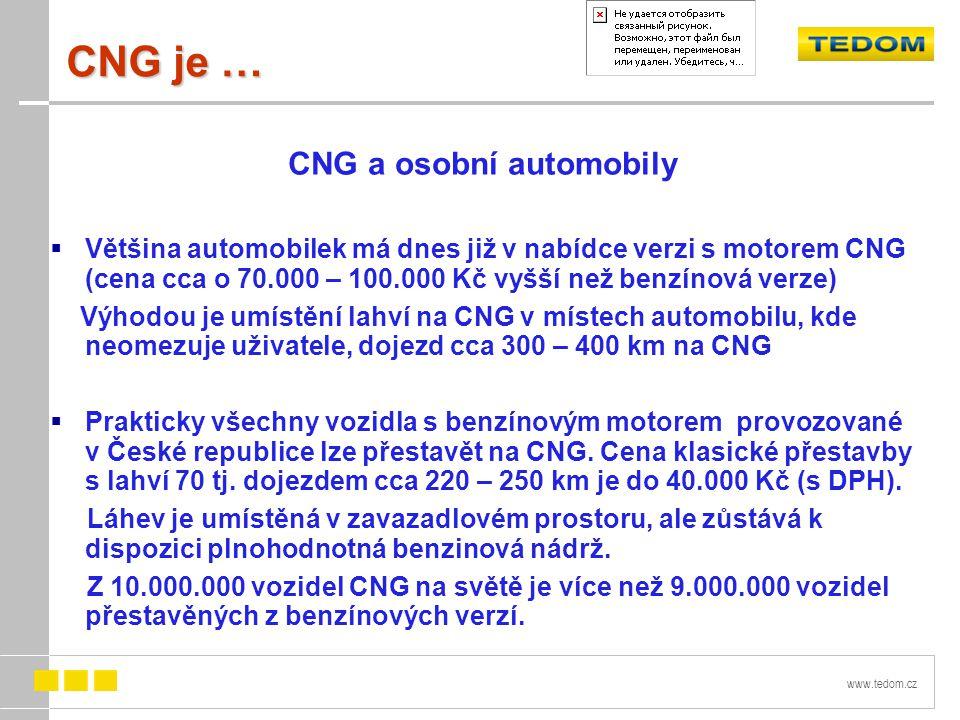 CNG a osobní automobily