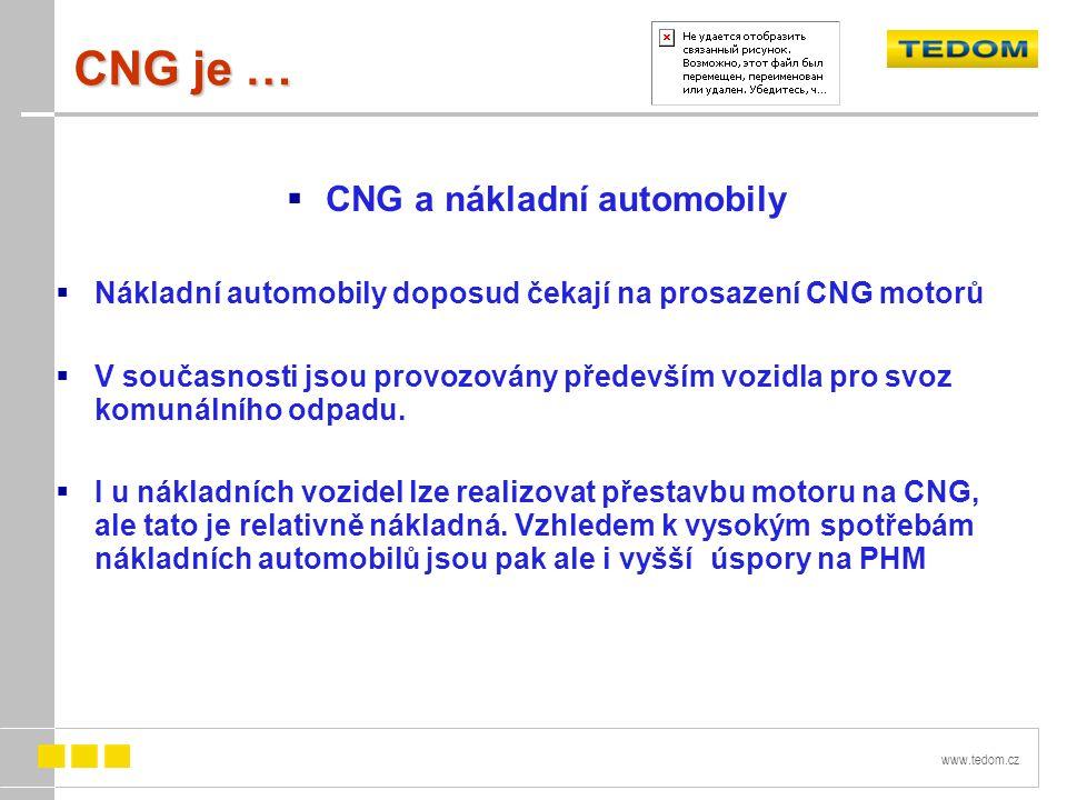 CNG a nákladní automobily