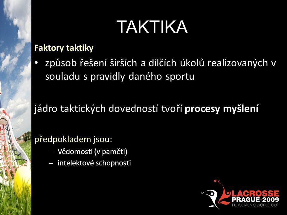taktika Faktory taktiky. způsob řešení širších a dílčích úkolů realizovaných v souladu s pravidly daného sportu.