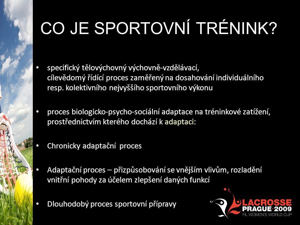 Co je sportovní trénink
