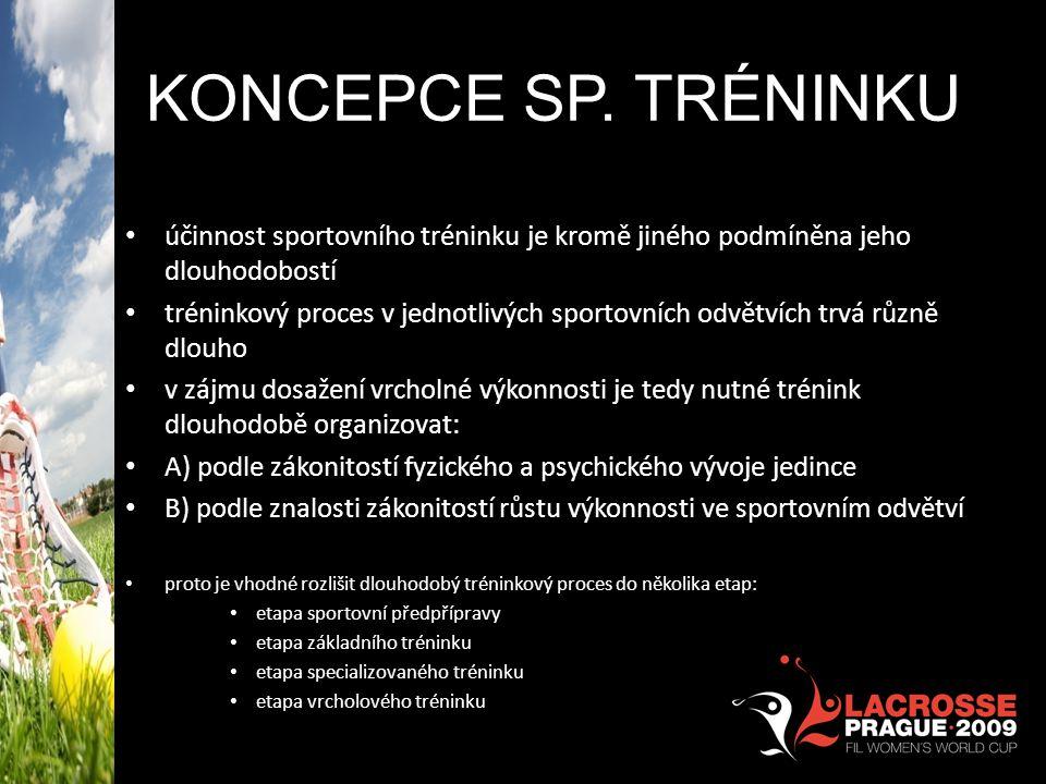 Koncepce sp. trÉninku účinnost sportovního tréninku je kromě jiného podmíněna jeho dlouhodobostí.
